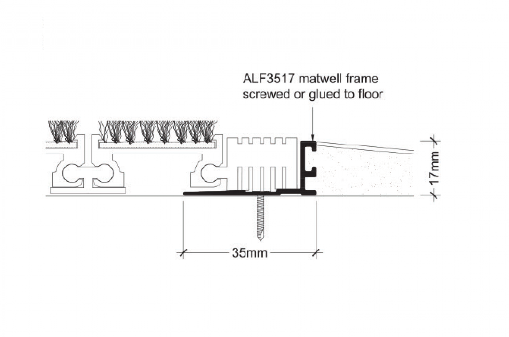 ALF3517